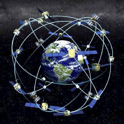 Спутниковая группировка,