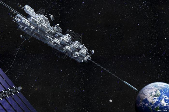 геостационарная орбита