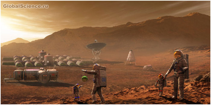 The transition from industrialization to the Martian orbit Mars colonization