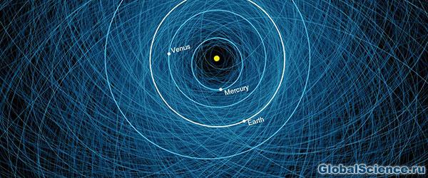 Опасные астероиды, метеоры и метеориты