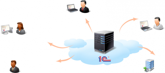 Программа 1С 8: оптимизация работы с помощью серверов и тюнинга