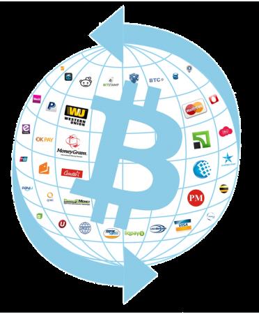 Где выгодный обмен Payza на Bitcoin