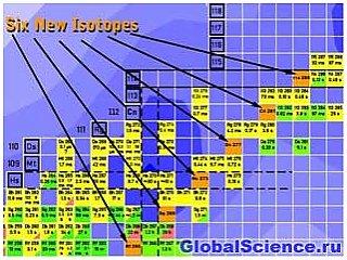 Відкрито шість ізотопів надважких елементів