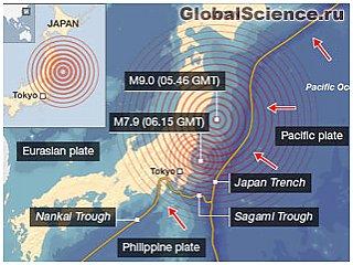 Большое землетрясение ожидает Токио в ближайшие годы