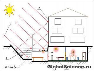 Области использования теплоты солнечного соляного пруда и геотермального источника