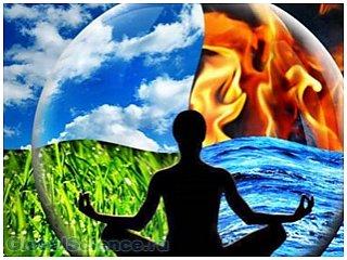 25 ноября 2014г. произойдёт смена мировых цивилизаций: человечество вступит в цивилизацию «Гармония и совершенство»