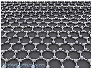 Нанотехнологическое изобретение - графеновая краска