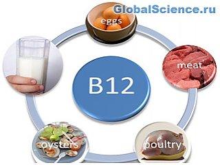 Медики: Анемия, обусловленная дефицитом витамина В12
