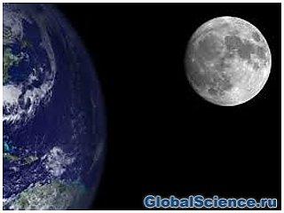 Гипотеза отсутствия осевого вращения луны