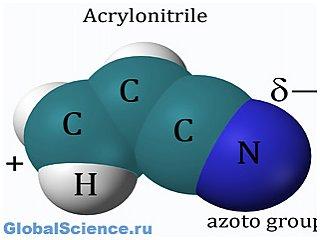 Образование богатых углеродом молекул