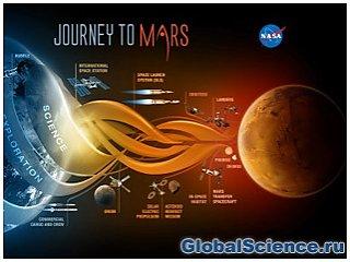 Мощный лазер, который доставит космический корабль на Марс за 3 дня