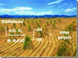 Новый эффективный способ получения этиленового гликоля из биомассы