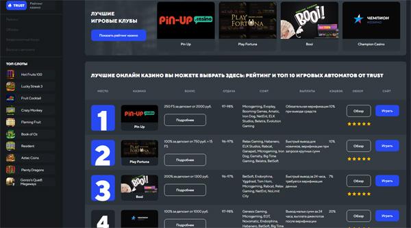 Официальный сайт с игровыми автоматами