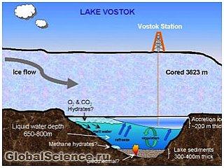 Ученые изучили первые образцы с озера Восток