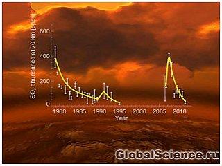 Ученые: на Венере могут существовать действующие вулканы