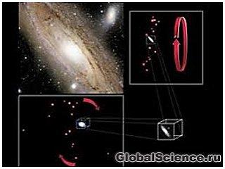 Вокруг Андромеды находится странный галактический диск