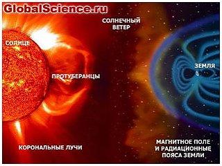 Солнечное магнитное поле в скором времени перевернется