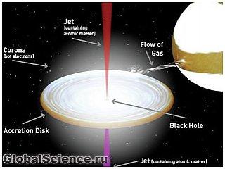 Астрономам удалось впервые заглянуть внутрь «хвоста» черной дыры