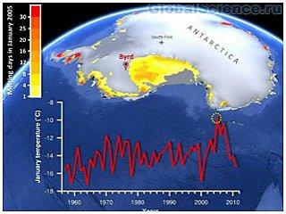 Ученые зафиксировали увеличение температуры атмосферы на 0,7 градуса