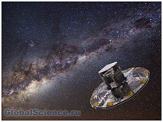 В нашей галактике найдут десятки тысячи экзопланет