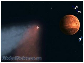 Роль MAVEN в исследовании марсианской атмосферы