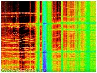 Ученые «подслушали» инопланетян в 36 км над землей