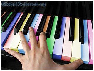 Цветное зрение и музыкальный слух – форма отражения действительности