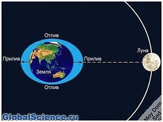 Влияние земной гравитации на Луну