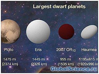 NASA показало самый большой неназванный мир в Солнечной системе