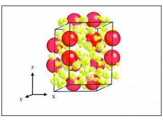 Ученые нашли новый способ хранения водорода